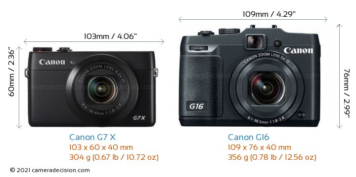 Canon G7 X vs Canon G16 Camera Size Comparison - Front View