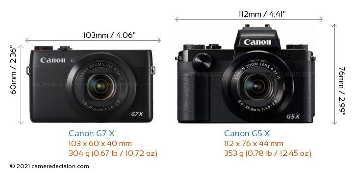 Canon G7 X vs Canon G5 X Camera Size Comparison - Front View