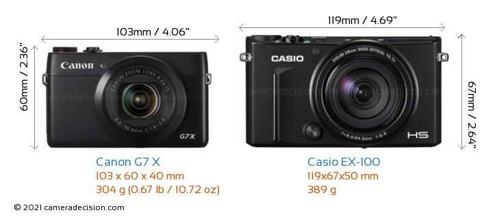 Canon G7 X vs Casio EX-100 Camera Size Comparison - Front View