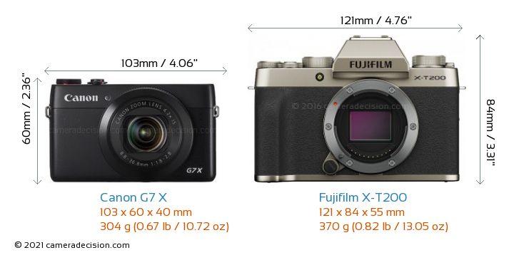 Canon G7 X vs Fujifilm X-T200 Camera Size Comparison - Front View