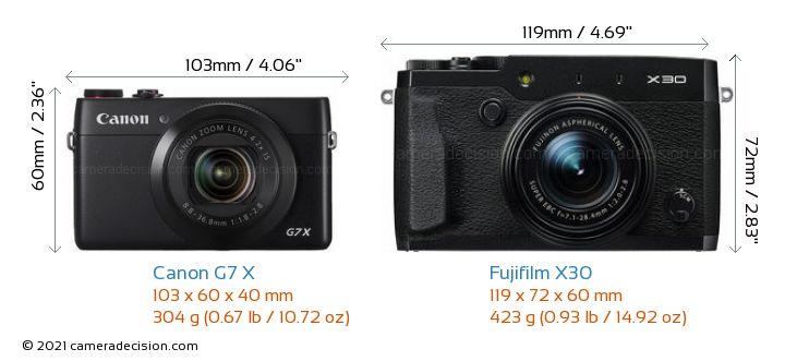 Canon G7 X vs Fujifilm X30 Camera Size Comparison - Front View
