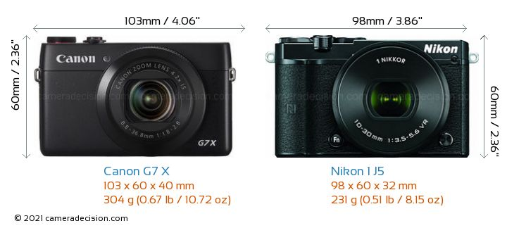 Canon G7 X vs Nikon 1 J5 Camera Size Comparison - Front View