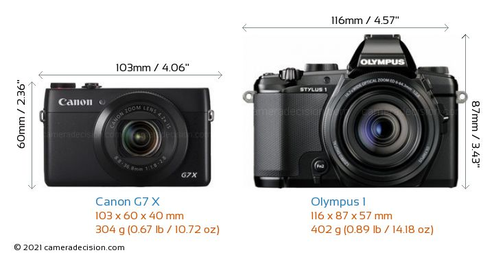 Canon G7 X vs Olympus 1 Camera Size Comparison - Front View