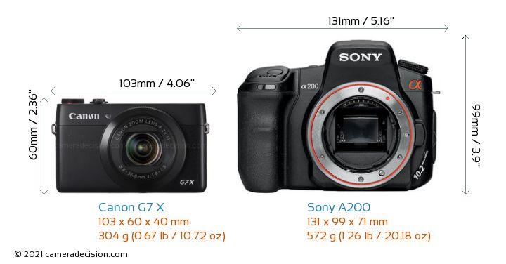 Digital Smart Camera WB750 Series Owner