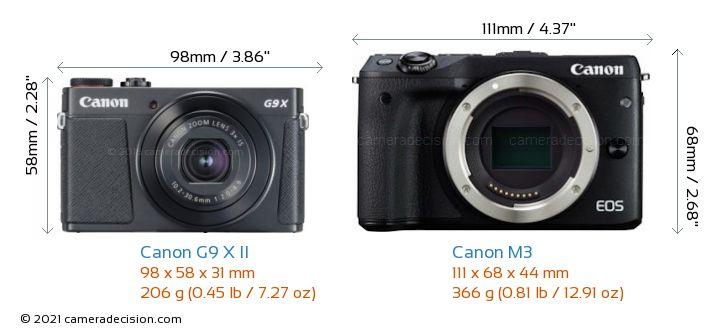 Canon G9 X II vs Canon M3 Camera Size Comparison - Front View