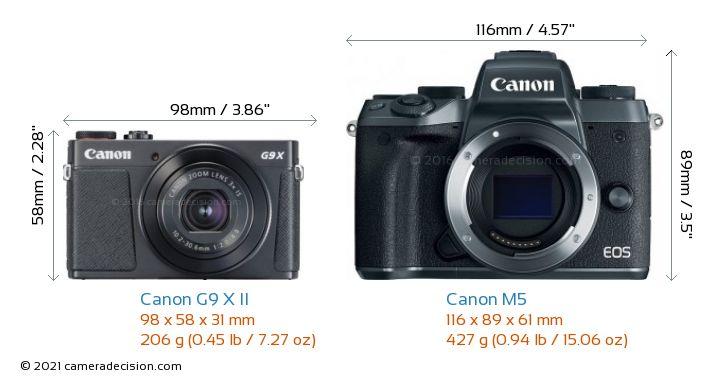 Canon G9 X II vs Canon M5 Camera Size Comparison - Front View