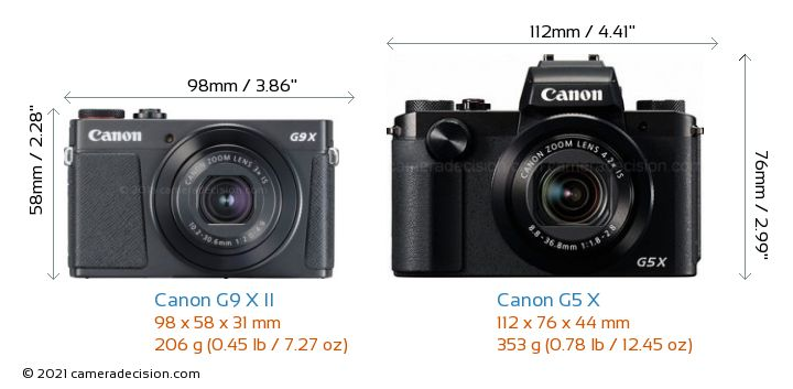 Canon G9 X II vs Canon G5 X Camera Size Comparison - Front View