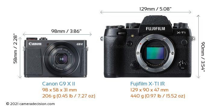 Canon G9 X II vs Fujifilm X-T1 IR Camera Size Comparison - Front View