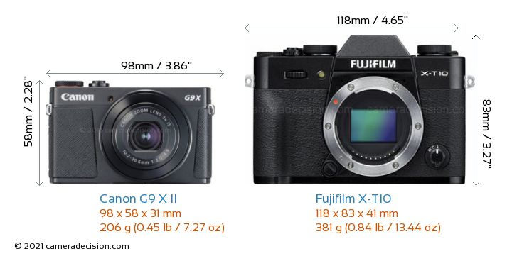Canon G9 X II vs Fujifilm X-T10 Camera Size Comparison - Front View