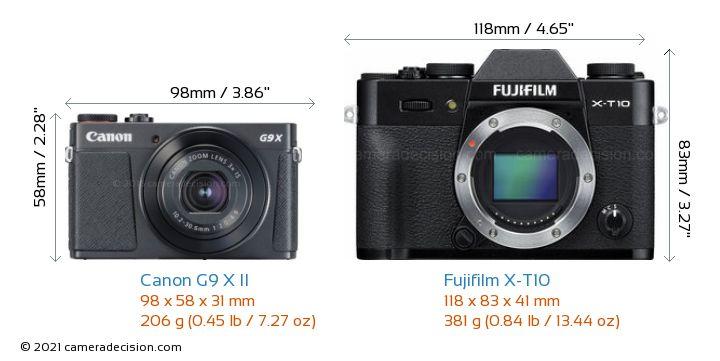 Canon G9 X II vs Fujifilm X-T10 Camera Size Comparison - Front View