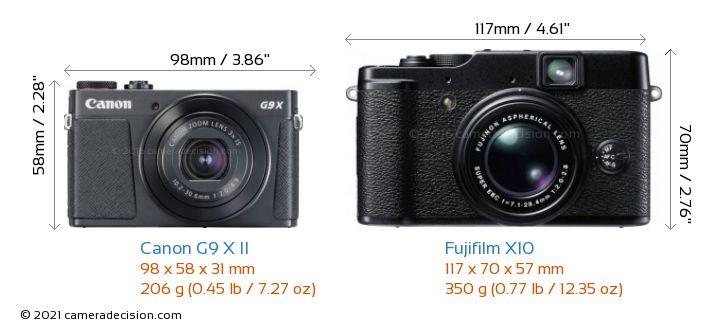 Canon G9 X II vs Fujifilm X10 Camera Size Comparison - Front View