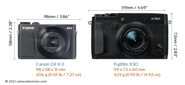 Canon G9 X II vs Fujifilm X30 Camera Size Comparison - Front View
