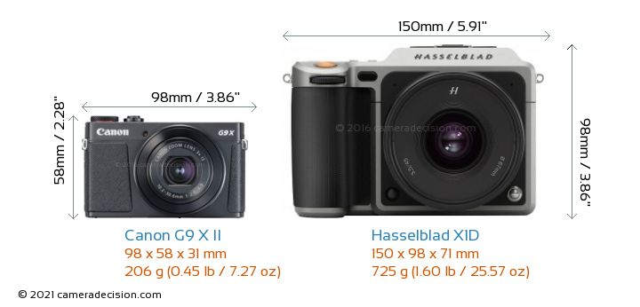 Canon G9 X II vs Hasselblad X1D Camera Size Comparison - Front View