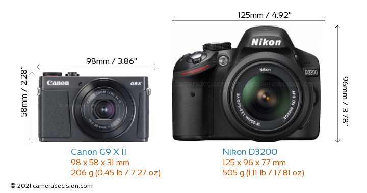 Canon G9 X II vs Nikon D3200 Camera Size Comparison - Front View