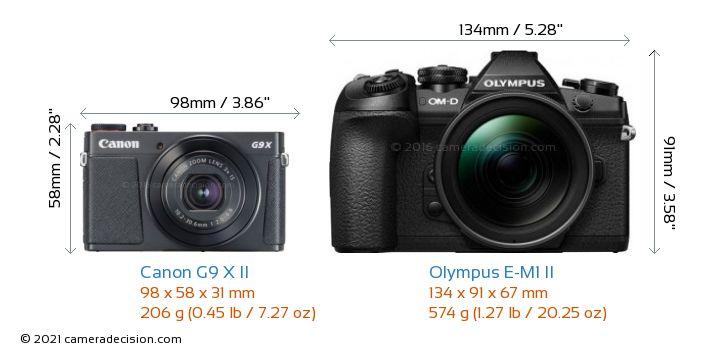 Canon G9 X II vs Olympus E-M1 II Camera Size Comparison - Front View