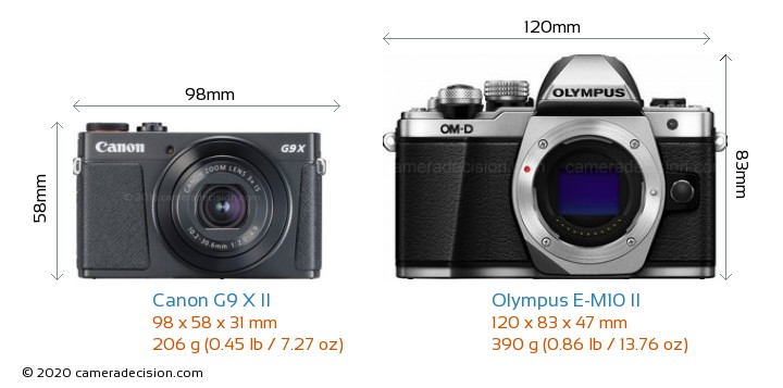 Canon G9 X II vs Olympus E-M10 II Camera Size Comparison - Front View