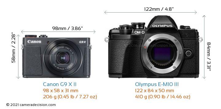 Canon G9 X II vs Olympus E-M10 MIII Camera Size Comparison - Front View