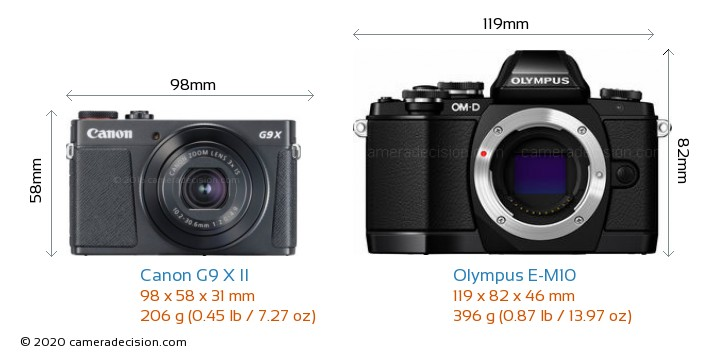 Canon G9 X II vs Olympus E-M10 Camera Size Comparison - Front View