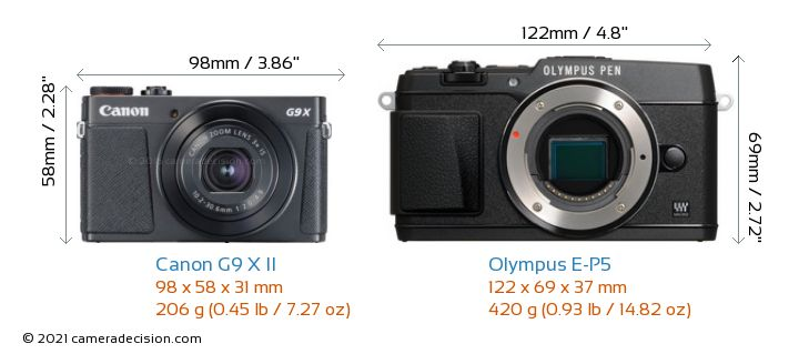 Canon G9 X II vs Olympus E-P5 Camera Size Comparison - Front View