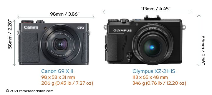 Canon G9 X II vs Olympus XZ-2 iHS Camera Size Comparison - Front View