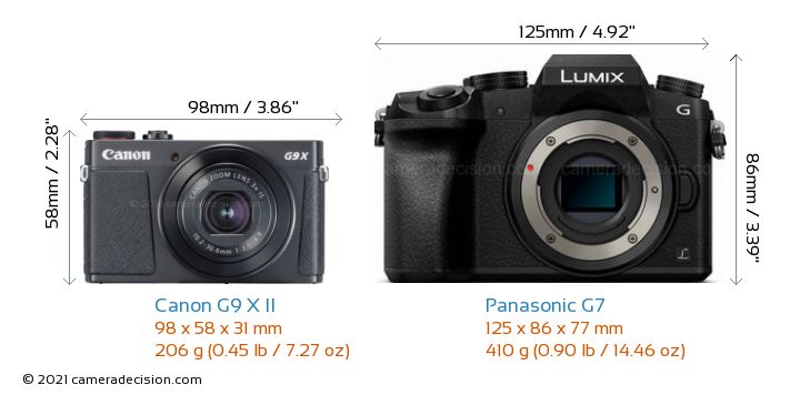 Canon G9 X II vs Panasonic G7 Camera Size Comparison - Front View