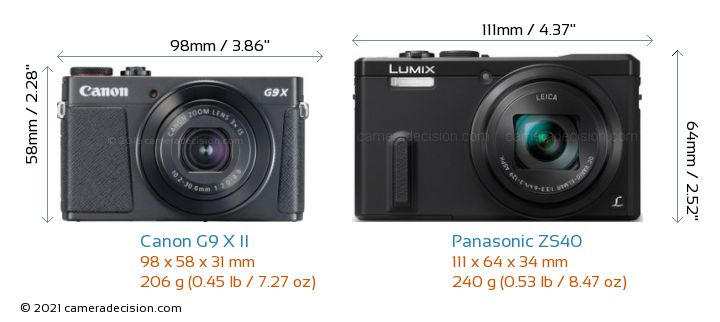 Canon G9 X II vs Panasonic ZS40 Camera Size Comparison - Front View