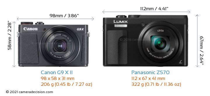 Canon G9 X II vs Panasonic ZS70 Camera Size Comparison - Front View