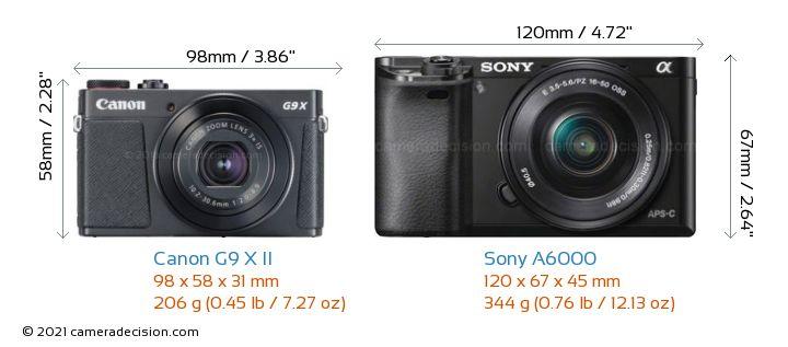 Canon G9 X II vs Sony A6000 Camera Size Comparison - Front View