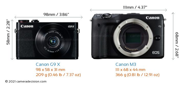 Canon G9 X vs Canon M3 Camera Size Comparison - Front View