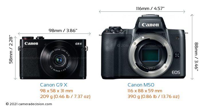 Canon G9 X vs Canon M50 Camera Size Comparison - Front View