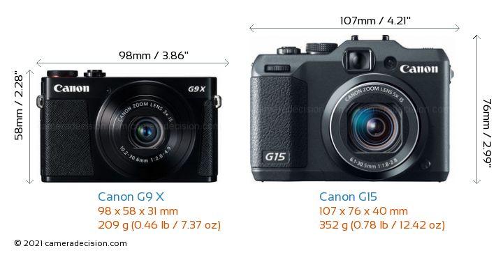 Canon G9 X vs Canon G15 Camera Size Comparison - Front View