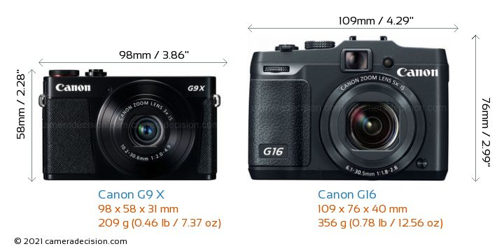 Canon G9 X vs Canon G16 Camera Size Comparison - Front View