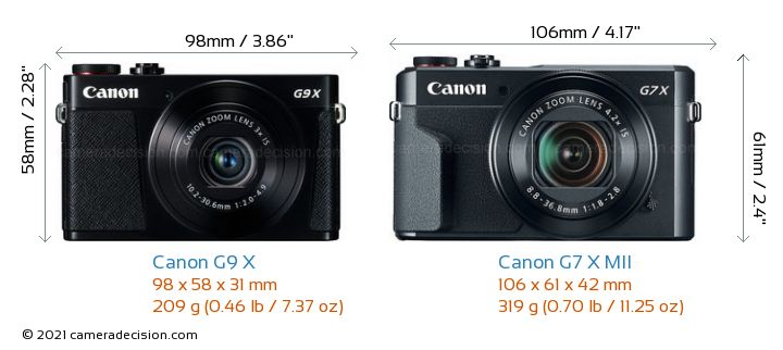 Canon G9 X vs Canon G7 X MII Camera Size Comparison - Front View