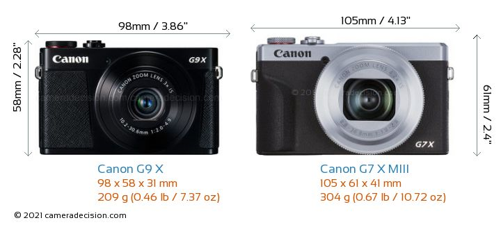 Canon G9 X vs Canon G7 X MIII Camera Size Comparison - Front View