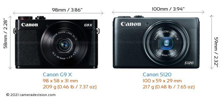 Canon G9 X vs Canon S120 Camera Size Comparison - Front View
