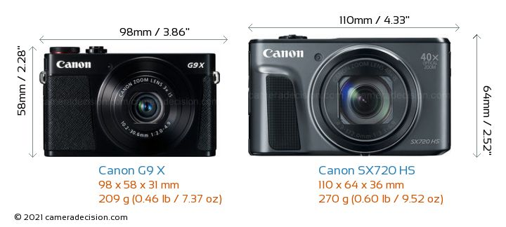 Canon G9 X vs Canon SX720 HS Camera Size Comparison - Front View