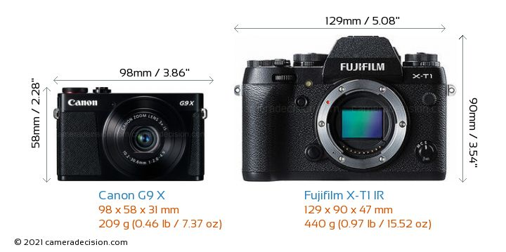 Canon G9 X vs Fujifilm X-T1 IR Camera Size Comparison - Front View