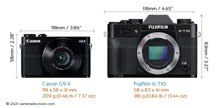 Canon G9 X vs Fujifilm X-T10 Camera Size Comparison - Front View