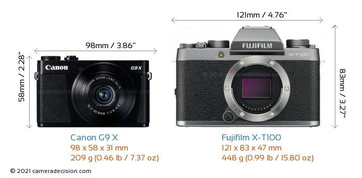 Canon G9 X vs Fujifilm X-T100 Camera Size Comparison - Front View