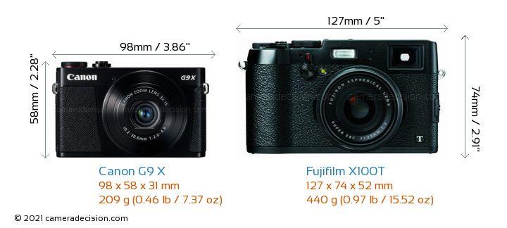 Canon G9 X vs Fujifilm X100T Camera Size Comparison - Front View