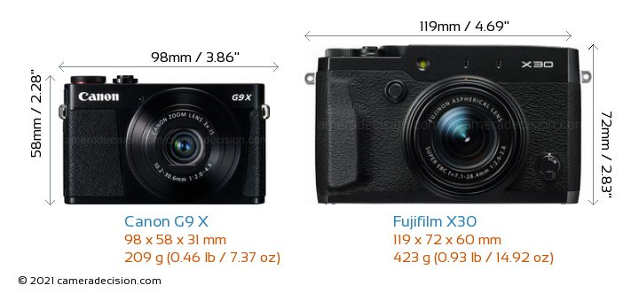 Canon G9 X vs Fujifilm X30 Camera Size Comparison - Front View