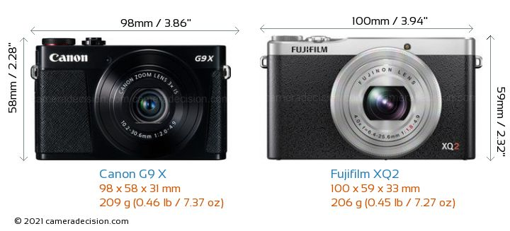 Canon G9 X vs Fujifilm XQ2 Camera Size Comparison - Front View