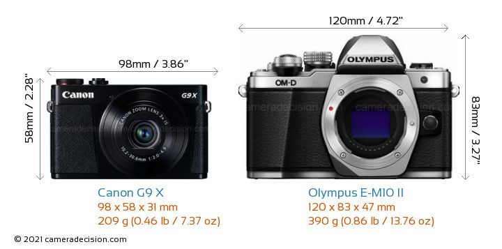 Canon G9 X vs Olympus E-M10 II Camera Size Comparison - Front View