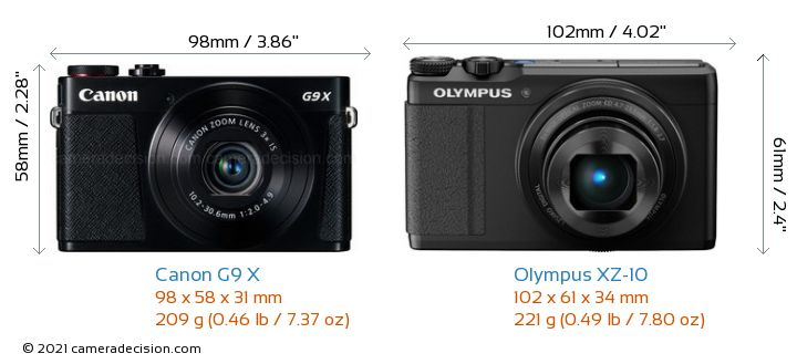 Canon G9 X vs Olympus XZ-10 Camera Size Comparison - Front View