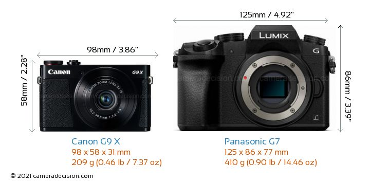 Canon G9 X vs Panasonic G7 Camera Size Comparison - Front View