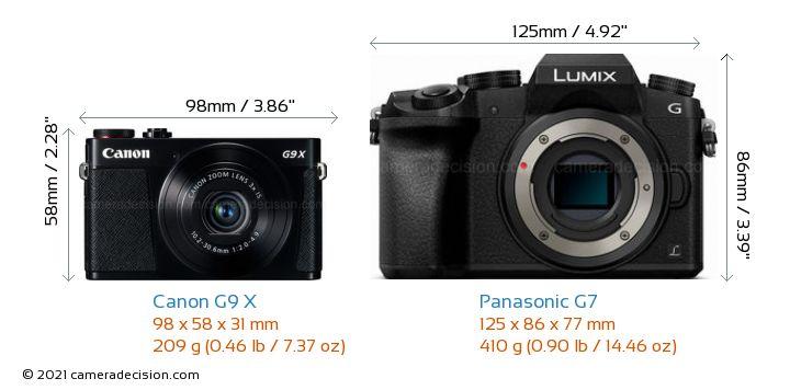 Canon G9 X vs Panasonic G7 Camera Size Comparison - Front View