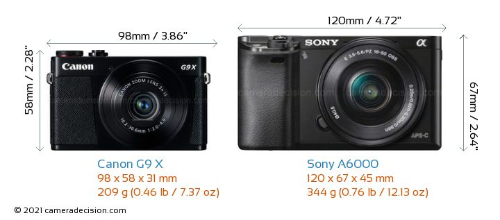 Canon G9 X vs Sony A6000 Camera Size Comparison - Front View