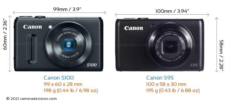 Canon S100 vs Canon S95 Camera Size Comparison - Front View