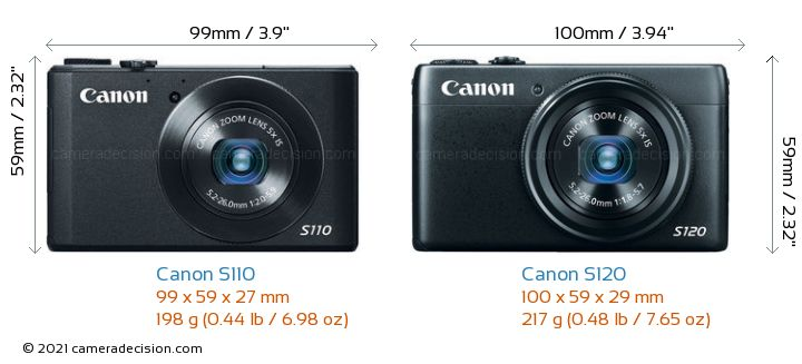 Canon S110 vs Canon S120 Camera Size Comparison - Front View