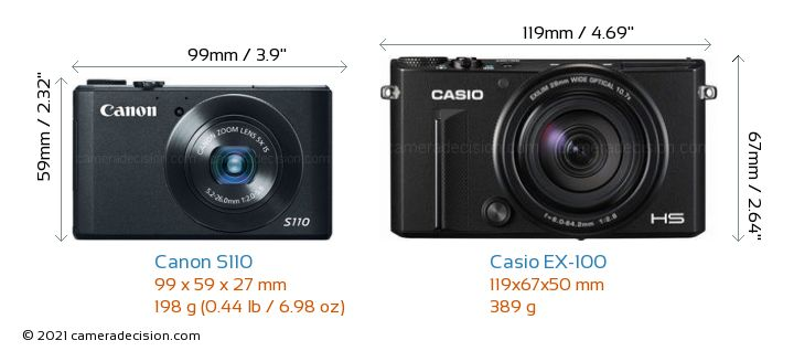 Canon S110 vs Casio EX-100 Camera Size Comparison - Front View